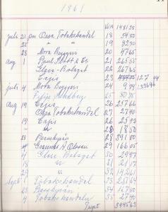 Kassabok för kiosken, juli månad 1961