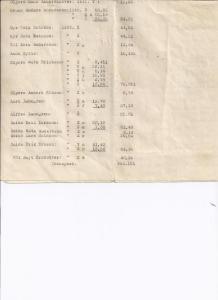 Ägarförteckning (2)