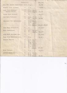Ägarförteckning (3)